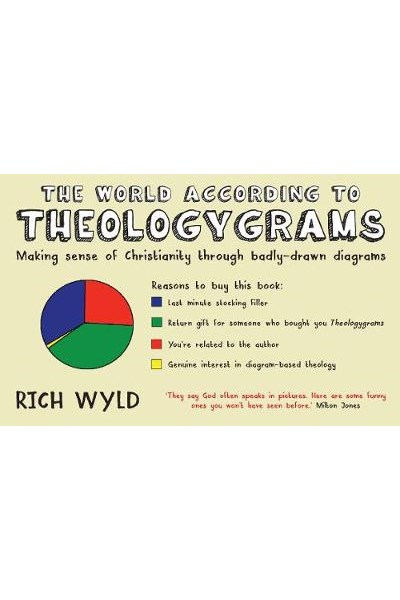 World According to Theologygrams